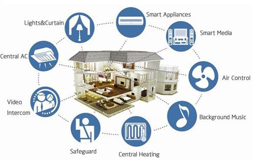 smart-grid1